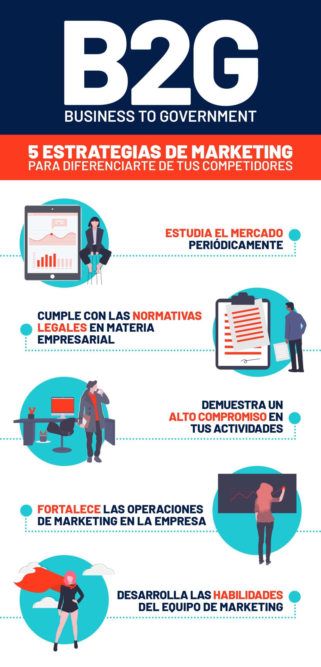infografia-b2g